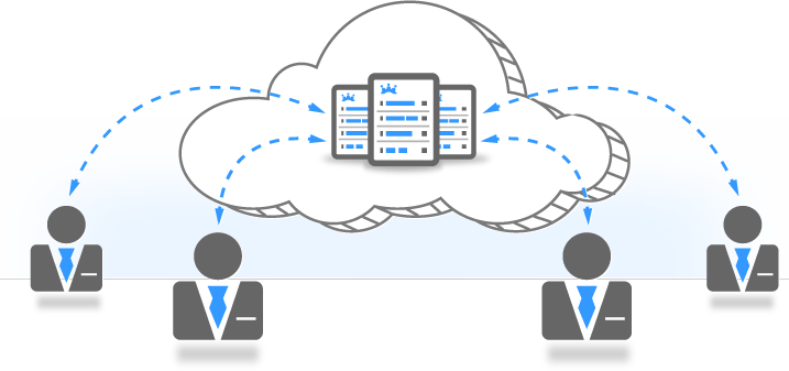 Automated Distribution